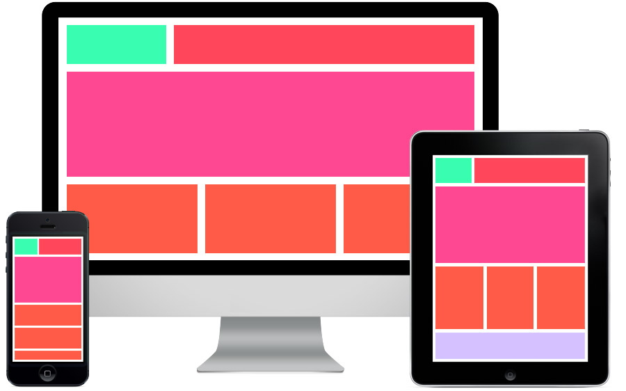 Responsive Web Design - Brisbane Web Design - OnePoint Software Solutions - Web Design Trends