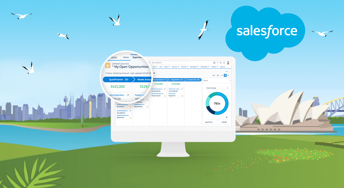 8 ways Salesforce can help scale your business - OnePoint Software