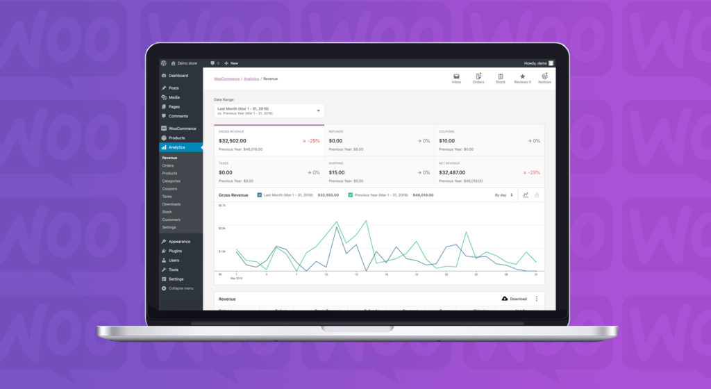 woocommerce-admin-reporting-blog-2019-brisbane-web-design-onepoint-software-solutions