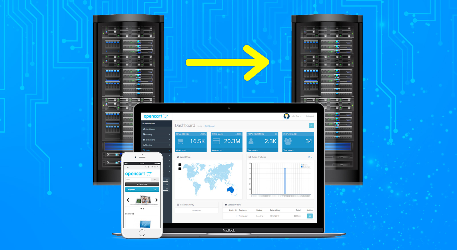 opencart-move-domain-web-host-onepoint-software-solutions
